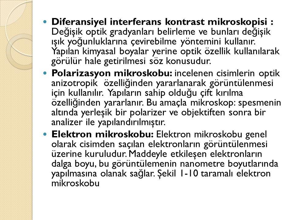  Diferansiyel interferans kontrast mikroskopisi : De ğ işik optik gradyanları belirleme ve bunları de ğ işik ışık yo ğ unluklarına çevirebilme yöntem