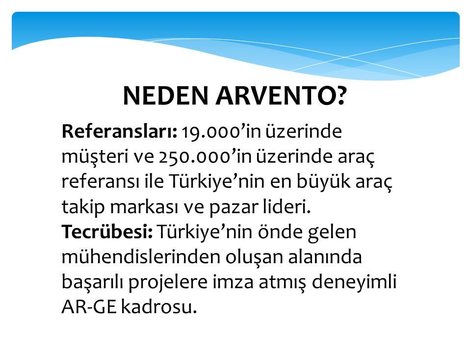 NEDEN ARVENTO? Referansları: 19.000'in üzerinde müşteri ve 250.000'in üzerinde araç referansı ile Türkiye'nin en büyük araç takip markası ve pazar lid