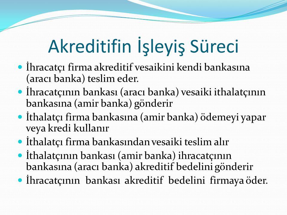 Akreditifin İşleyiş Süreci  İhracatçı firma akreditif vesaikini kendi bankasına (aracı banka) teslim eder.