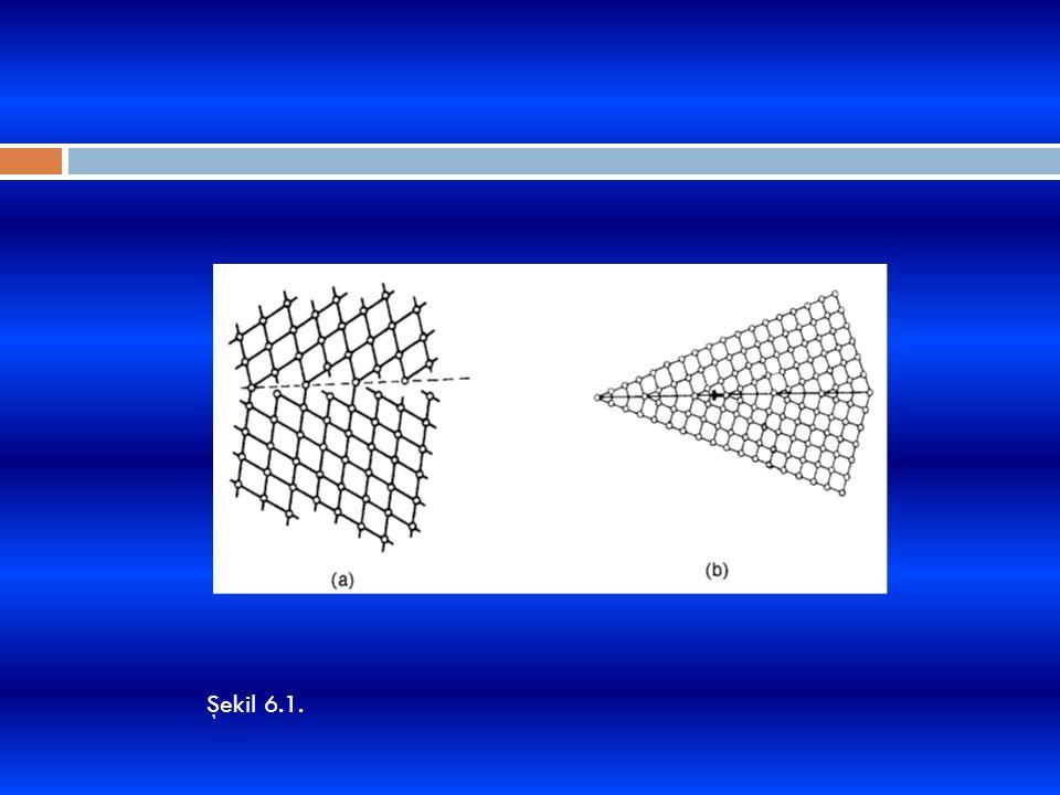 Şekil 6.1a ' da b ü y ü k a ç ılı tane sınırındaki yapı şematik olarak g ö sterilir.