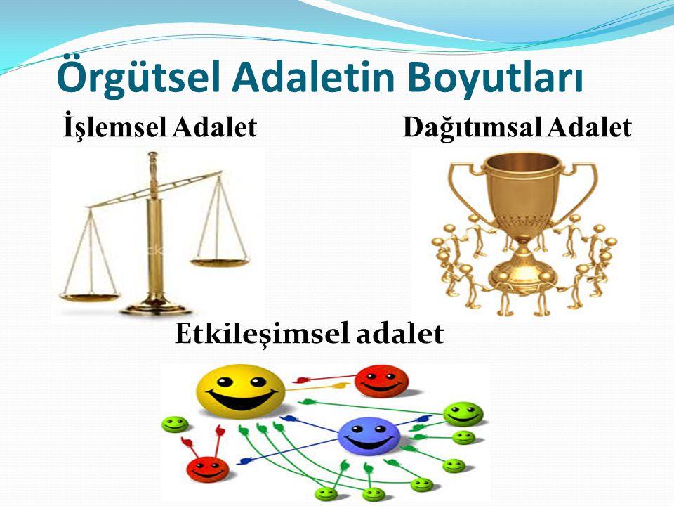 Örgütsel Adaletin Boyutları Etkileşimsel adalet İşlemsel AdaletDağıtımsal Adalet