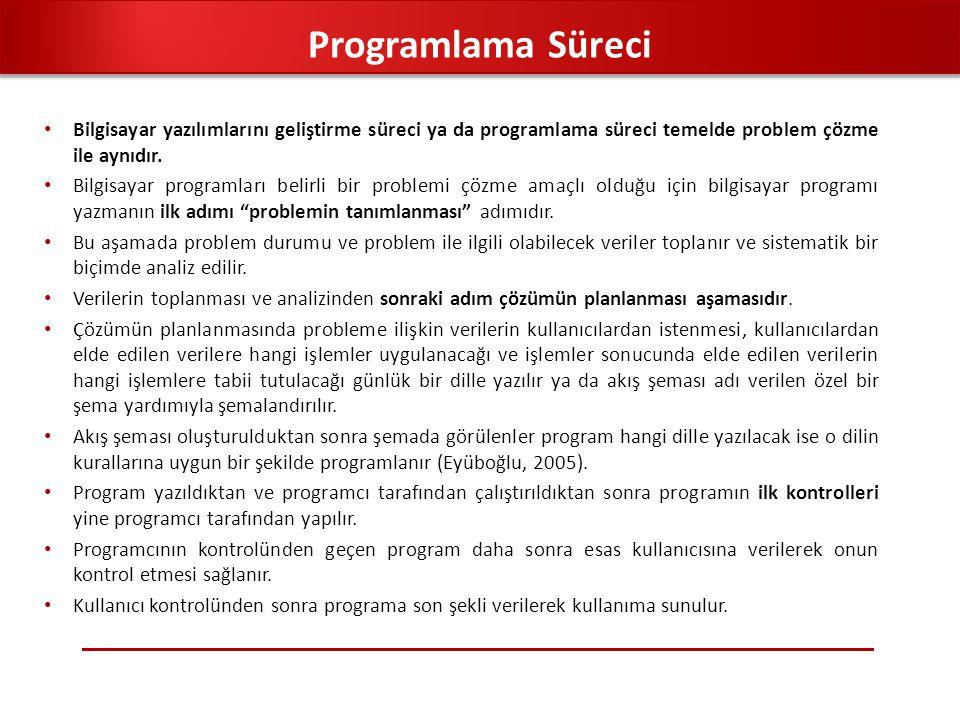 • Bilgisayar yazılımlarını geliştirme süreci ya da programlama süreci temelde problem çözme ile aynıdır. • Bilgisayar programları belirli bir problem