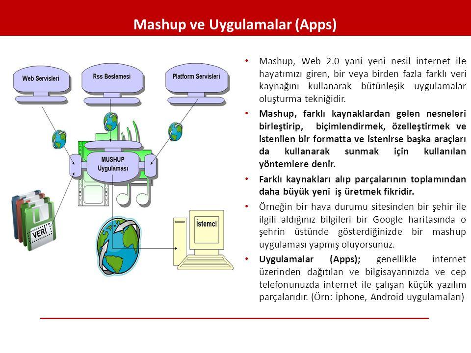 Mashup ve Uygulamalar (Apps) • Mashup, Web 2.0 yani yeni nesil internet ile hayatımızı giren, bir veya birden fazla farklı veri kaynağını kullanarak b