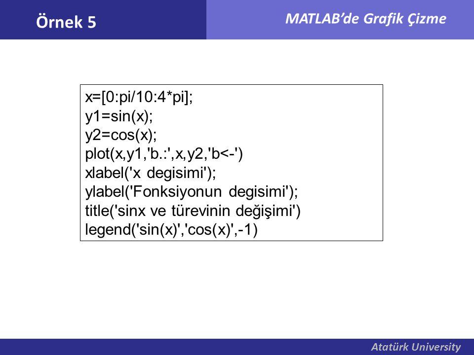 Atatürk University MATLAB'de Grafik Çizme Örnek 5 x=[0:pi/10:4*pi]; y1=sin(x); y2=cos(x); plot(x,y1,'b.:',x,y2,'b<-') xlabel('x degisimi'); ylabel('Fo