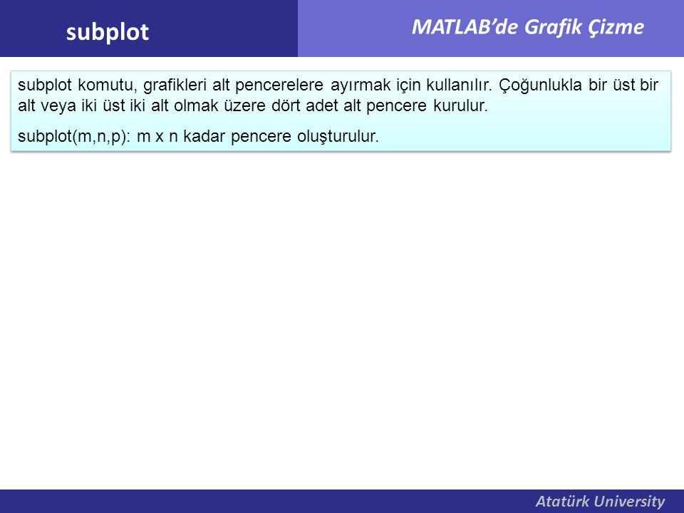 Atatürk University MATLAB'de Grafik Çizme subplot subplot komutu, grafikleri alt pencerelere ayırmak için kullanılır. Çoğunlukla bir üst bir alt veya