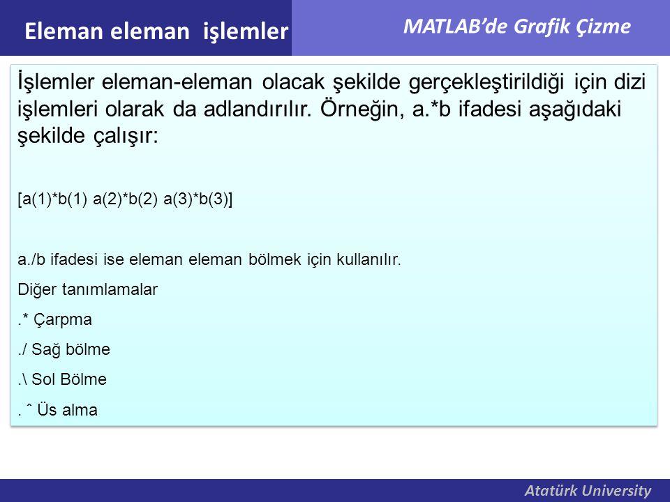 Atatürk University MATLAB'de Grafik Çizme İşlemler eleman-eleman olacak şekilde gerçekleştirildiği için dizi işlemleri olarak da adlandırılır. Örneğin
