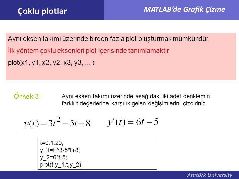 Atatürk University MATLAB'de Grafik Çizme Aynı eksen takımı üzerinde birden fazla plot oluşturmak mümkündür. İlk yöntem çoklu eksenleri plot içerisind