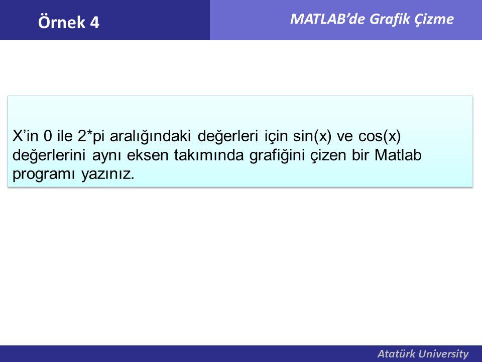 Atatürk University MATLAB'de Grafik Çizme Örnek 4 X'in 0 ile 2*pi aralığındaki değerleri için sin(x) ve cos(x) değerlerini aynı eksen takımında grafiğ