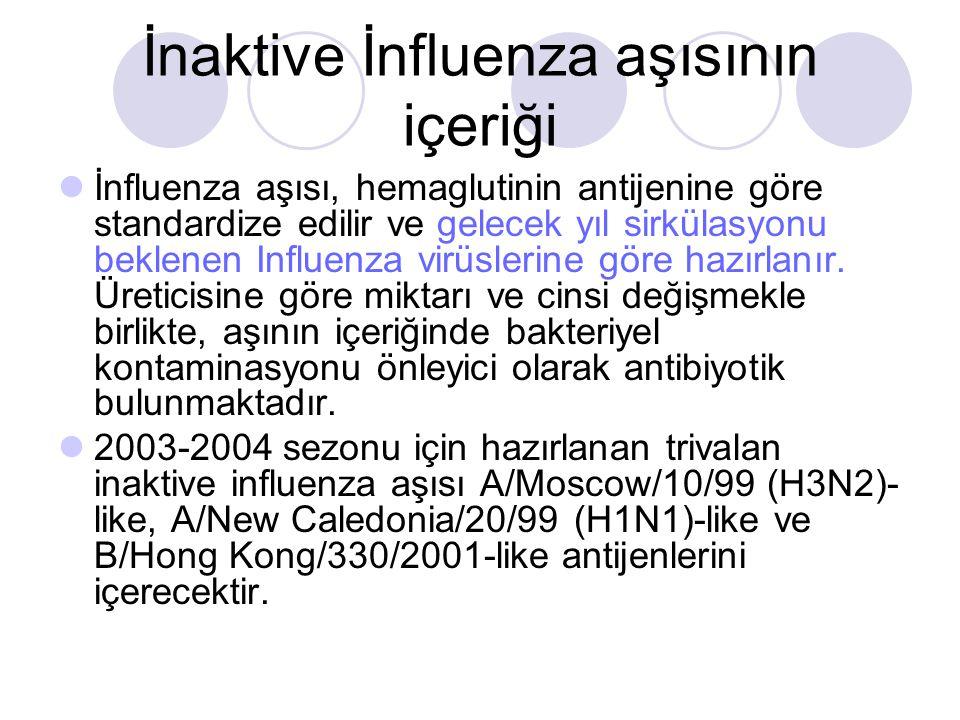 İnaktive İnfluenza aşısının içeriği  İnfluenza aşısı, hemaglutinin antijenine göre standardize edilir ve gelecek yıl sirkülasyonu beklenen Influenza virüslerine göre hazırlanır.