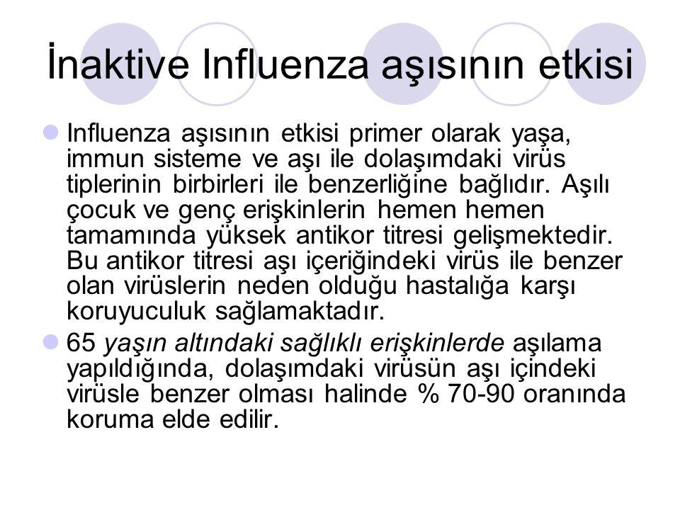 İnaktive Influenza aşısının etkisi  Influenza aşısının etkisi primer olarak yaşa, immun sisteme ve aşı ile dolaşımdaki virüs tiplerinin birbirleri ile benzerliğine bağlıdır.