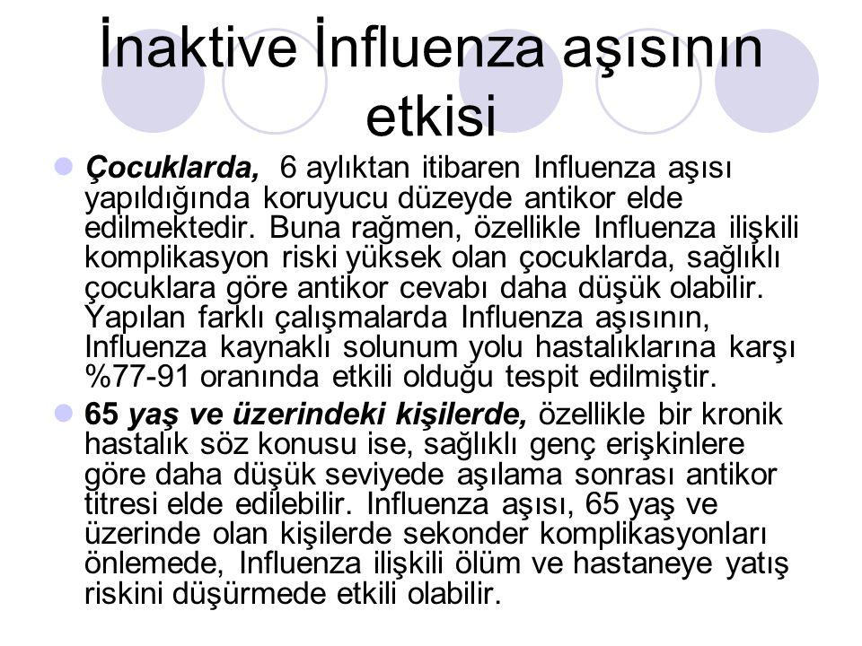İnaktive İnfluenza aşısının etkisi  Çocuklarda, 6 aylıktan itibaren Influenza aşısı yapıldığında koruyucu düzeyde antikor elde edilmektedir.