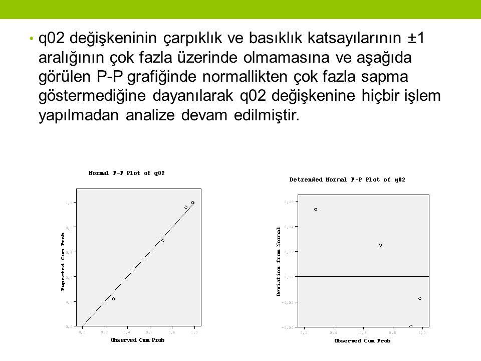 • q02 değişkeninin çarpıklık ve basıklık katsayılarının ±1 aralığının çok fazla üzerinde olmamasına ve aşağıda görülen P-P grafiğinde normallikten çok fazla sapma göstermediğine dayanılarak q02 değişkenine hiçbir işlem yapılmadan analize devam edilmiştir.