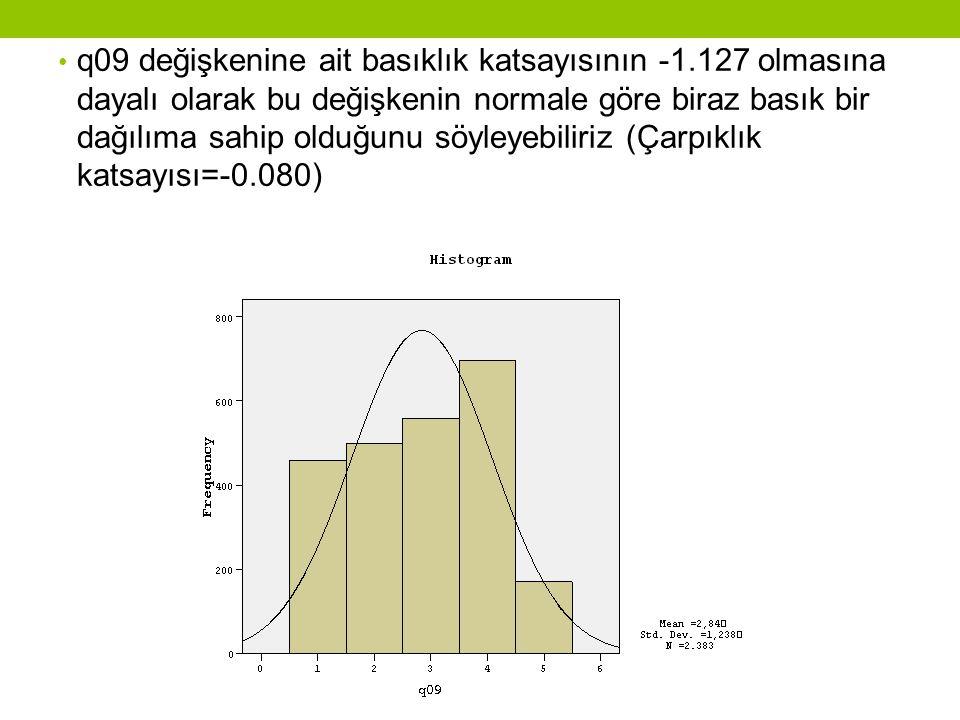 • q09 değişkenine ait basıklık katsayısının -1.127 olmasına dayalı olarak bu değişkenin normale göre biraz basık bir dağılıma sahip olduğunu söyleyebiliriz (Çarpıklık katsayısı=-0.080)