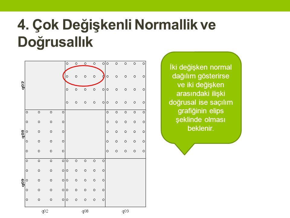 4. Çok Değişkenli Normallik ve Doğrusallık İki değişken normal dağılım gösterirse ve iki değişken arasındaki ilişki doğrusal ise saçılım grafiğinin el