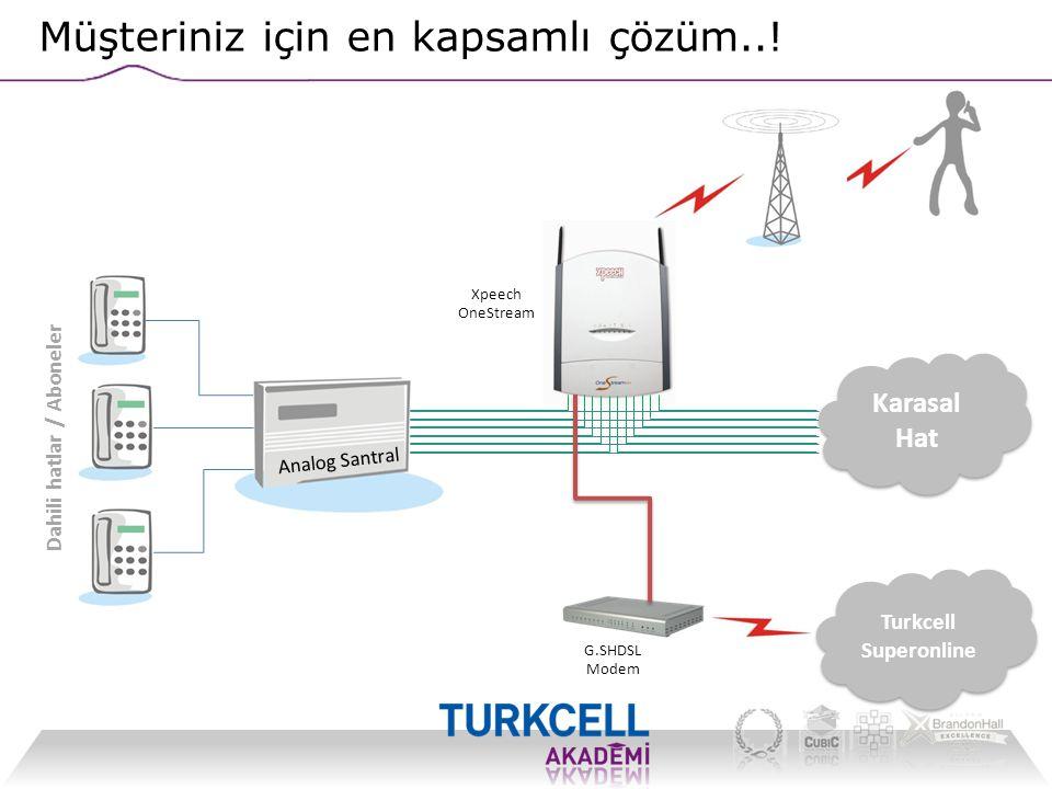 Dahili hatlar / Aboneler Analog Santral Xpeech OneStream Müşteriniz için en kapsamlı çözüm..! Karasal Hat G.SHDSL Modem Turkcell Superonline