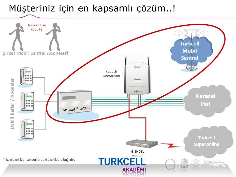 Dahili hatlar / Aboneler Analog Santral Xpeech OneStream Müşteriniz için en kapsamlı çözüm..! Karasal Hat G.SHDSL Modem Turkcell Superonline * Bazı öz