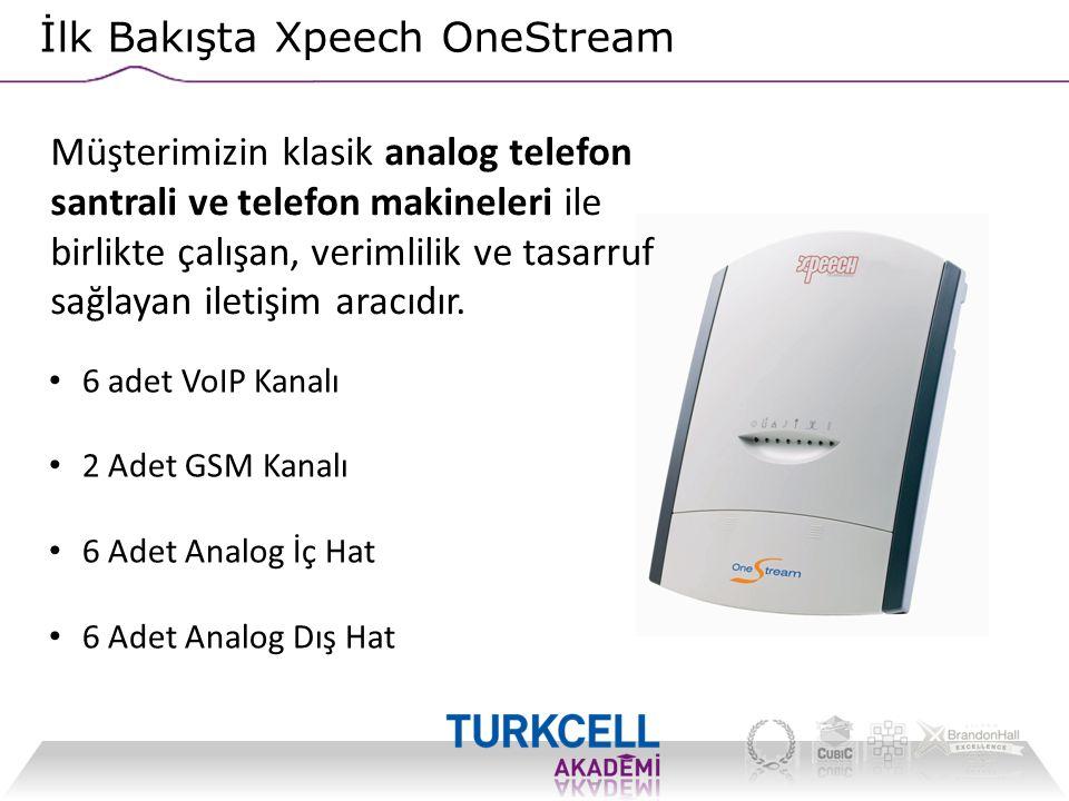 İlk Bakışta Xpeech OneStream • 6 adet VoIP Kanalı • 2 Adet GSM Kanalı • 6 Adet Analog İç Hat • 6 Adet Analog Dış Hat Müşterimizin klasik analog telefo