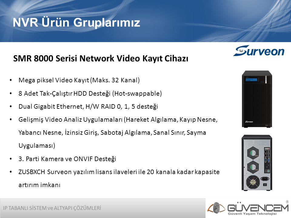 IP TABANLI SİSTEM ve ALTYAPI ÇÖZÜMLERİ NVR Ürün Gruplarımız SMR 8000 Serisi Network Video Kayıt Cihazı • Mega piksel Video Kayıt (Maks. 32 Kanal) • 8