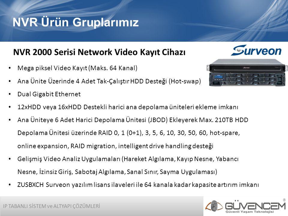 IP TABANLI SİSTEM ve ALTYAPI ÇÖZÜMLERİ NVR Ürün Gruplarımız NVR 2000 Serisi Network Video Kayıt Cihazı • Mega piksel Video Kayıt (Maks. 64 Kanal) • An