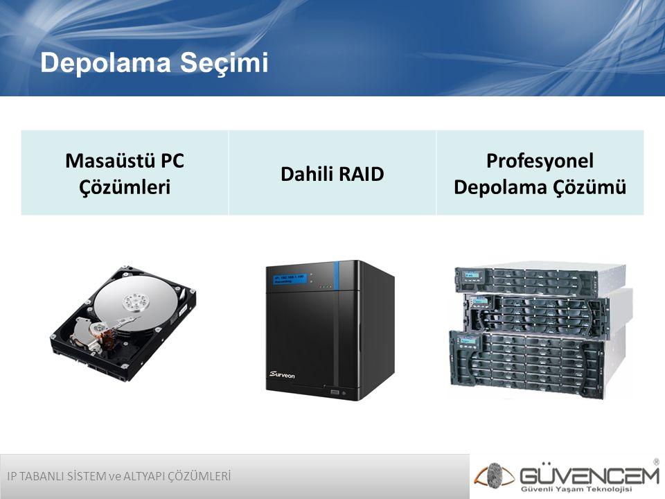 IP TABANLI SİSTEM ve ALTYAPI ÇÖZÜMLERİ Depolama Seçimi Masaüstü PC Çözümleri Dahili RAID Profesyonel Depolama Çözümü