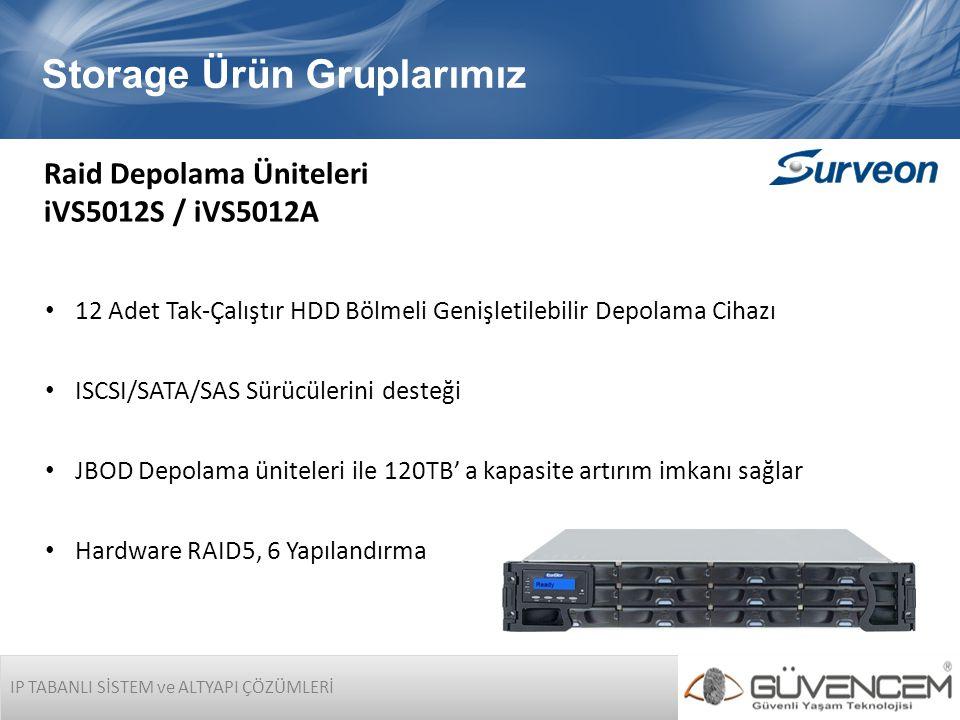 IP TABANLI SİSTEM ve ALTYAPI ÇÖZÜMLERİ Storage Ürün Gruplarımız Raid Depolama Üniteleri iVS5012S / iVS5012A • 12 Adet Tak-Çalıştır HDD Bölmeli Genişle