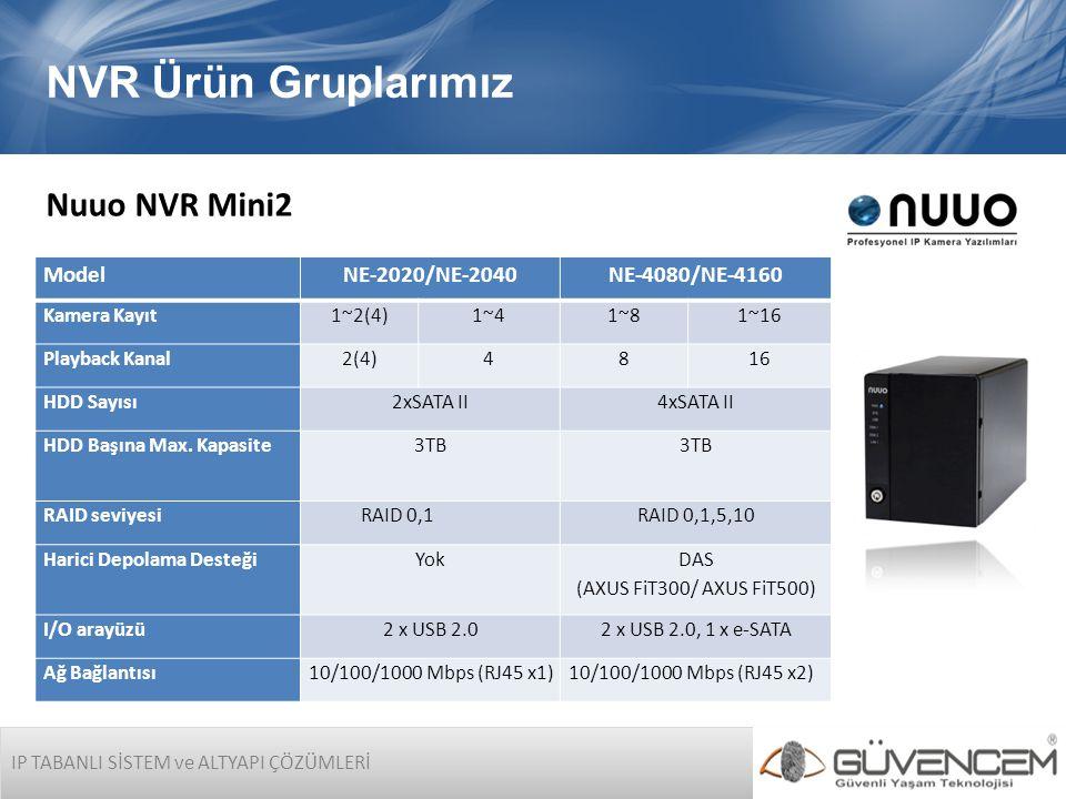 IP TABANLI SİSTEM ve ALTYAPI ÇÖZÜMLERİ NVR Ürün Gruplarımız Nuuo NVR Mini2 ModelNE-2020/NE-2040NE-4080/NE-4160 Kamera Kayıt1~2(4)1~41~81~16 Playback K