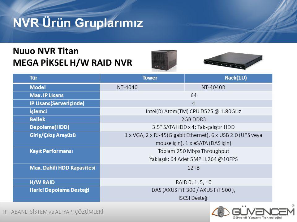 IP TABANLI SİSTEM ve ALTYAPI ÇÖZÜMLERİ NVR Ürün Gruplarımız Nuuo NVR Titan MEGA PİKSEL H/W RAID NVR Tür TowerRack(1U) ModelNT-4040NT-4040R Max. IP Lis