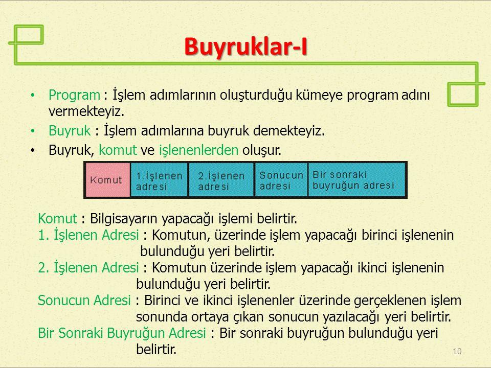 Buyruklar-I • Program : İşlem adımlarının oluşturduğu kümeye program adını vermekteyiz. • Buyruk : İşlem adımlarına buyruk demekteyiz. • Buyruk, komut