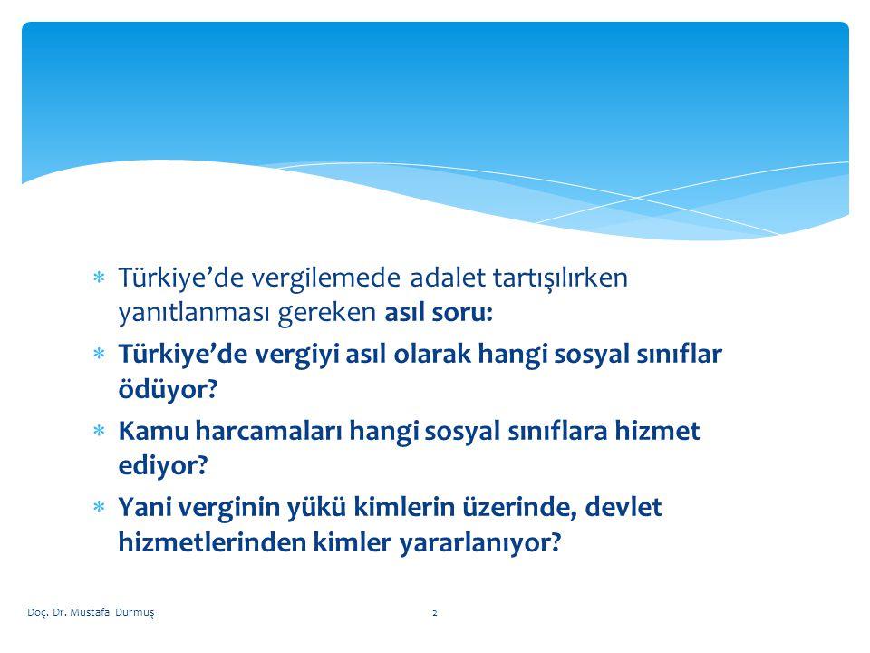  Türkiye'de vergilemede adalet tartışılırken yanıtlanması gereken asıl soru:  Türkiye'de vergiyi asıl olarak hangi sosyal sınıflar ödüyor?  Kamu ha