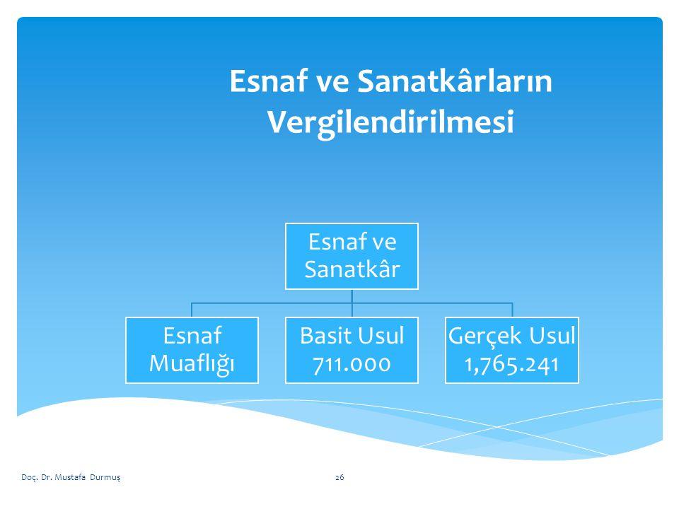 Esnaf ve Sanatkârların Vergilendirilmesi Esnaf ve Sanatkâr Esnaf Muaflığı Basit Usul 711.000 Gerçek Usul 1,765.241 Doç. Dr. Mustafa Durmuş26