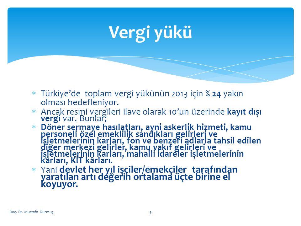  Türkiye'de toplam vergi yükünün 2013 için % 24 yakın olması hedefleniyor.  Ancak resmi vergileri ilave olarak 10'un üzerinde kayıt dışı vergi var.