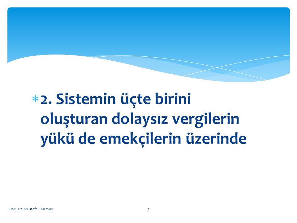  2. Sistemin üçte birini oluşturan dolaysız vergilerin yükü de emekçilerin üzerinde Doç. Dr. Mustafa Durmuş7