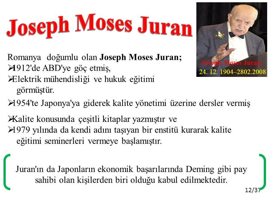12/37 Romanya doğumlu olan Joseph Moses Juran;  1912 de ABD ye göç etmiş,  Elektrik mühendisliği ve hukuk eğitimi görmüştür.