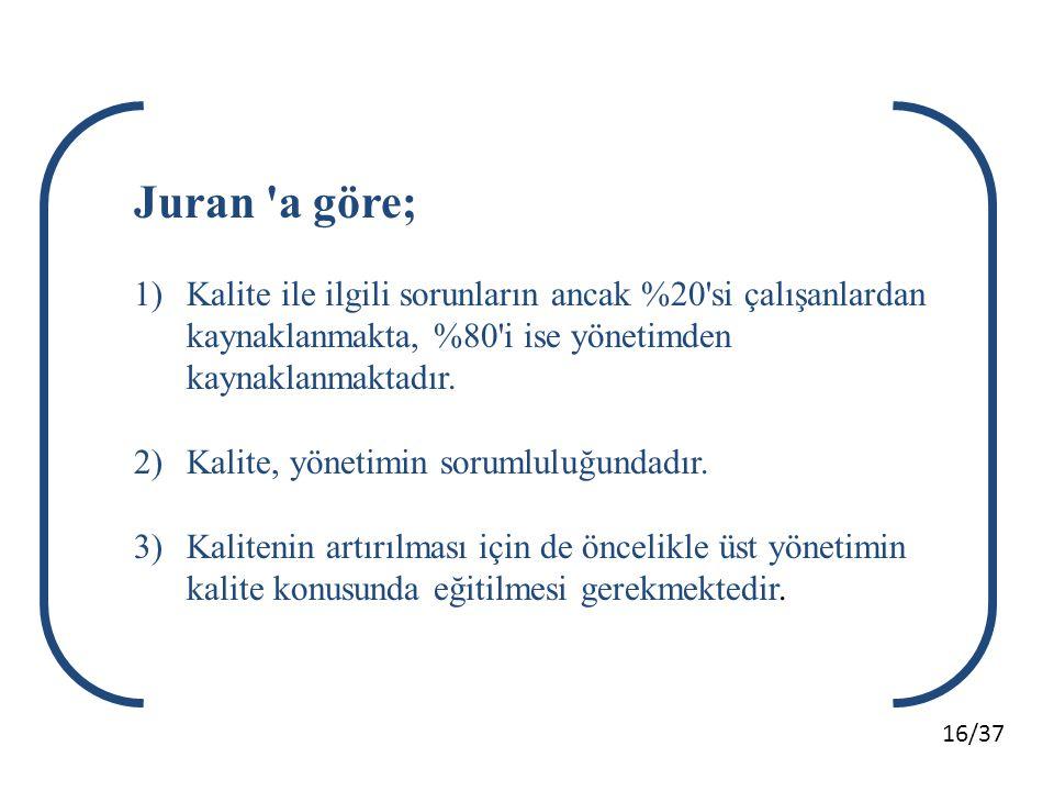 16/37 Juran 'a göre; 1)Kalite ile ilgili sorunların ancak %20'si çalışanlardan kaynaklanmakta, %80'i ise yönetimden kaynaklanmaktadır. 2)Kalite, yönet