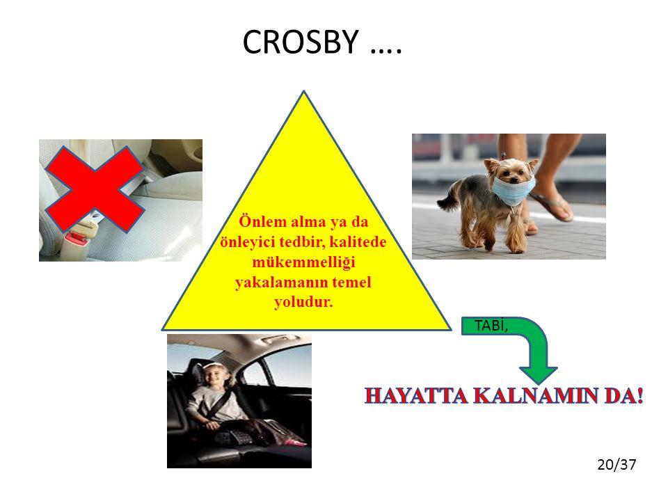 20/37 CROSBY ….Önlem alma ya da önleyici tedbir, kalitede mükemmelliği yakalamanın temel yoludur.