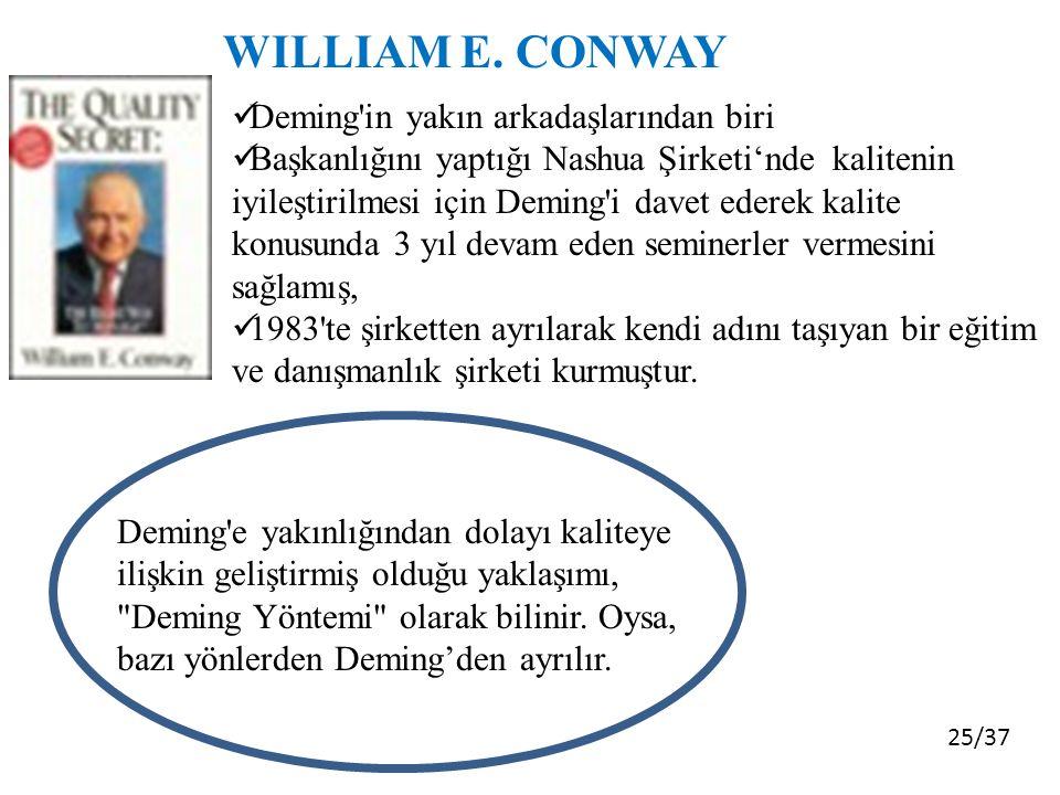 25/37 WILLIAM E. CONWAY  Deming'in yakın arkadaşlarından biri  Başkanlığını yaptığı Nashua Şirketi'nde kalitenin iyileştirilmesi için Deming'i davet
