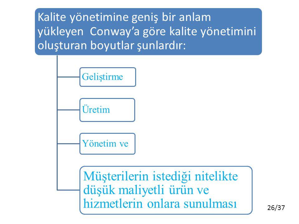 26/37 Kalite yönetimine geniş bir anlam yükleyen Conway'a göre kalite yönetimini oluşturan boyutlar şunlardır: Geliştirme Üretim Yönetim ve Müşteriler
