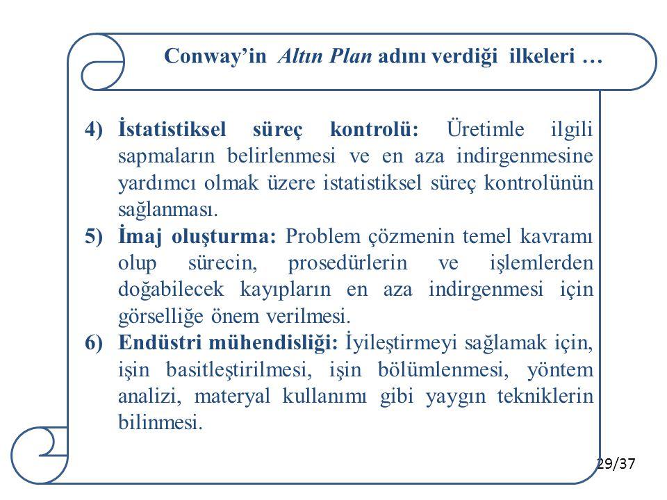 29/37 Conway'in Altın Plan adını verdiği ilkeleri … 4)İstatistiksel süreç kontrolü: Üretimle ilgili sapmaların belirlenmesi ve en aza indirgenmesine yardımcı olmak üzere istatistiksel süreç kontrolünün sağlanması.
