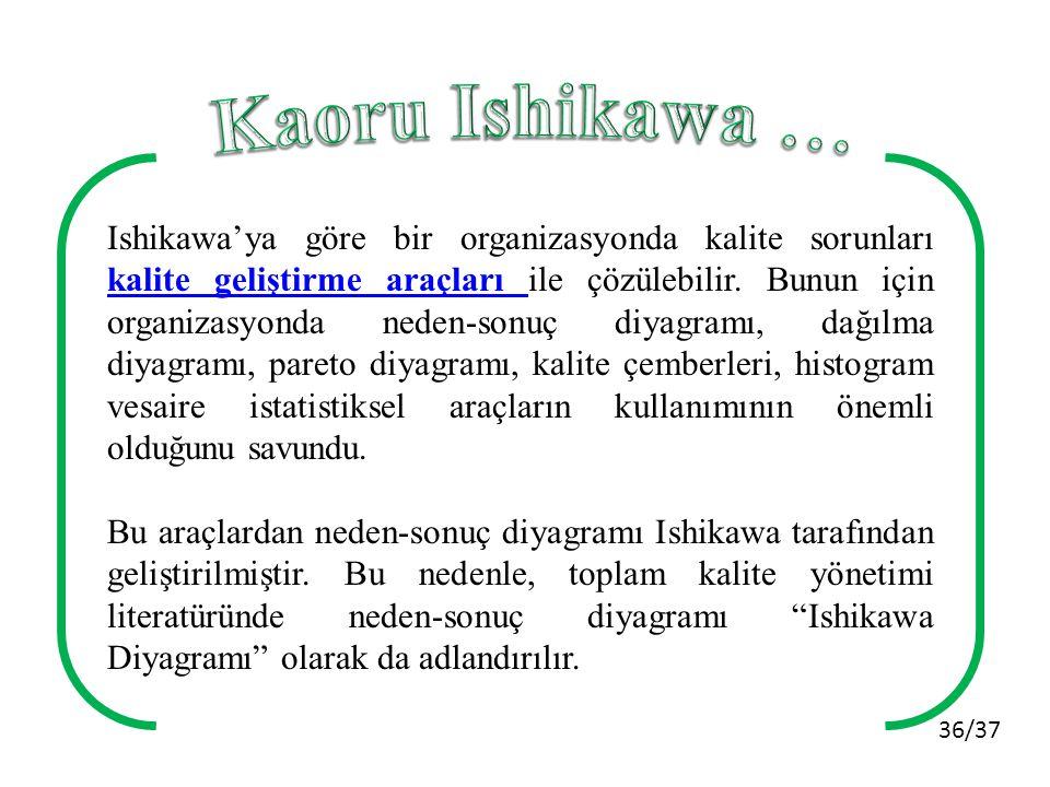 36/37 Ishikawa'ya göre bir organizasyonda kalite sorunları kalite geliştirme araçları ile çözülebilir.