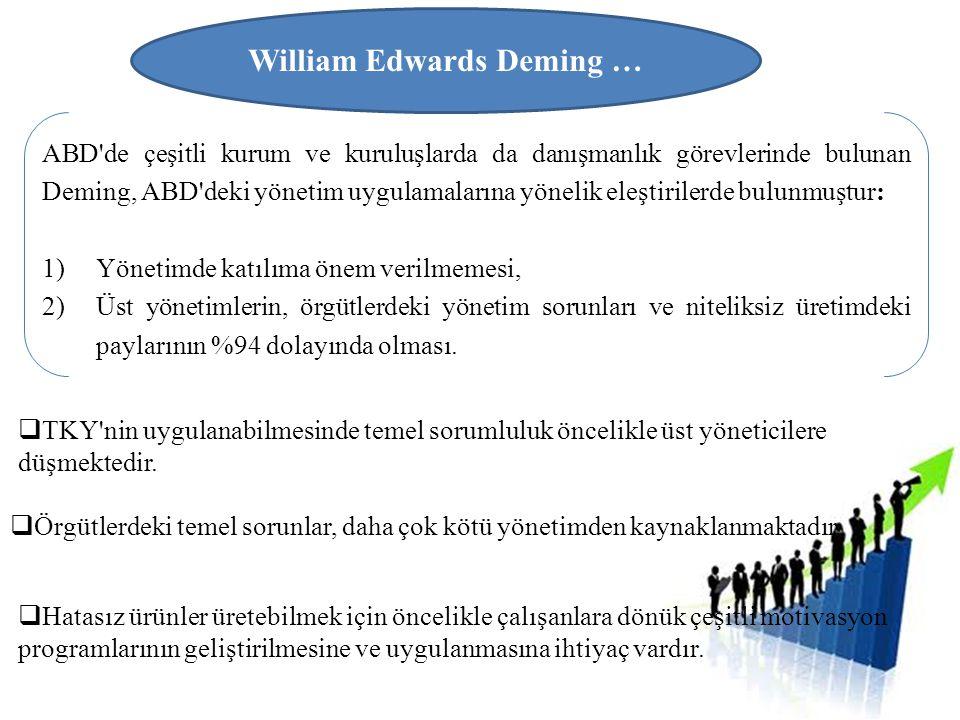 4/37 William Edwards Deming … ABD de çeşitli kurum ve kuruluşlarda da danışmanlık görevlerinde bulunan Deming, ABD deki yönetim uygulamalarına yönelik eleştirilerde bulunmuştur: 1)Yönetimde katılıma önem verilmemesi, 2)Üst yönetimlerin, örgütlerdeki yönetim sorunları ve niteliksiz üretimdeki paylarının %94 dolayında olması.