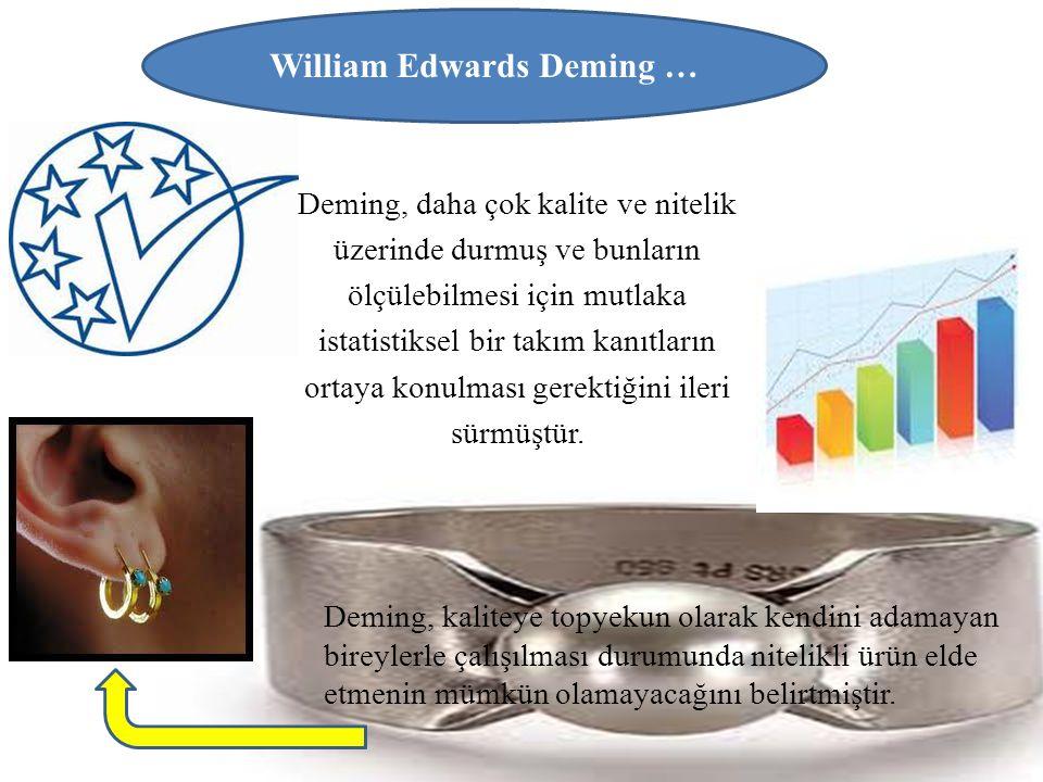 5/37 Deming, daha çok kalite ve nitelik üzerinde durmuş ve bunların ölçülebilmesi için mutlaka istatistiksel bir takım kanıtların ortaya konulması gerektiğini ileri sürmüştür.