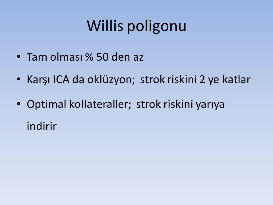 Willis poligonu • Tam olması % 50 den az • Karşı ICA da oklüzyon; strok riskini 2 ye katlar • Optimal kollateraller; strok riskini yarıya indirir