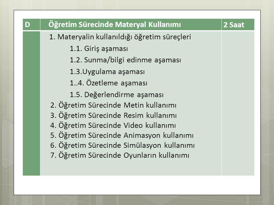 DÖğretim Sürecinde Materyal Kullanımı 2 Saat 1. Materyalin kullanıldığı öğretim süreçleri 1.1. Giriş aşaması 1.2. Sunma/bilgi edinme aşaması 1.3.Uygul