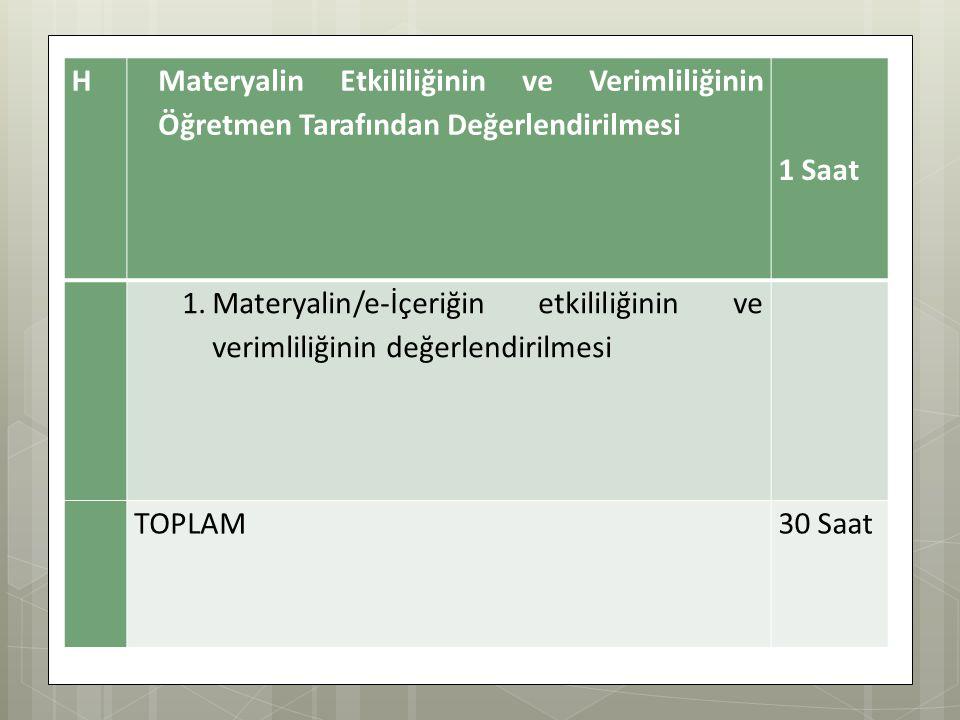 H Materyalin Etkililiğinin ve Verimliliğinin Öğretmen Tarafından Değerlendirilmesi 1 Saat 1.Materyalin/e-İçeriğin etkililiğinin ve verimliliğinin değerlendirilmesi TOPLAM30 Saat
