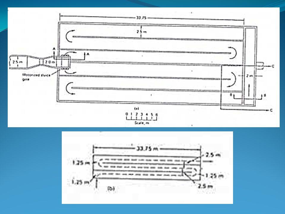 Pik tasarım debisinde temas süresi: T= 1600 m 3 / (1.321 m 3 / sn *60 sn/dak ) = 20.2 dakika Yatay hız (V) = (0.661 * 60) / (2.5 *3.2 ) = 5.0 m/dk Giriş yapısı: Giriş yapısı genişliği 2 m olan dikdörtgen kanaldan oluşur.
