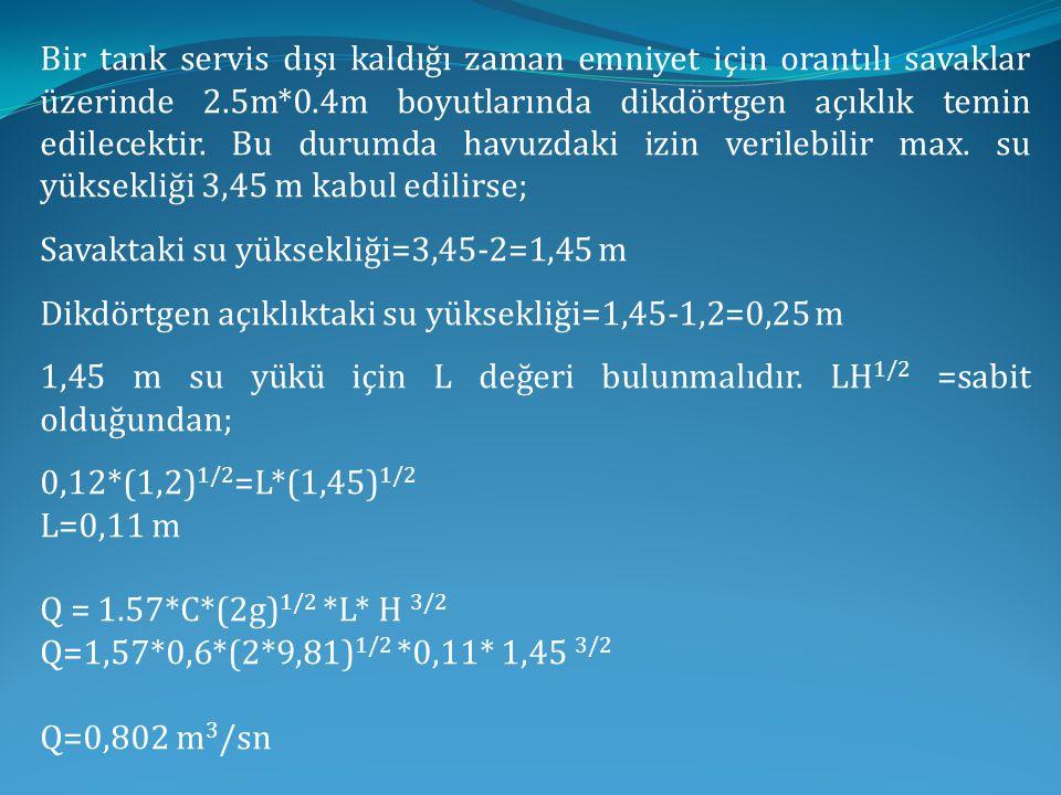 Dikdörtgen açıklıktan geçecek debi (orantılı savak kısmı hariç); C=0,624; H=0,25 m; L=2,5-0,11=2,39m L'=L-0,2*H= 2,39-0,2*0,25= 2,34 m Q = 3/2*C*(2g) 1/2 *L'*H 3/2 Q=3/2*0,624*(2*9,81) 1/2 *2,34* 0,25 3/2 Q=0,539 m 3 /sn Toplam geçen debi=0,802+0,539=1,341 m 3 /sn (pik debisine yakın olduğundan kabul edilebilir) Çıkış Kanalı Her iki tank için ortak yapılmış ve 2 m genişliğindedir.