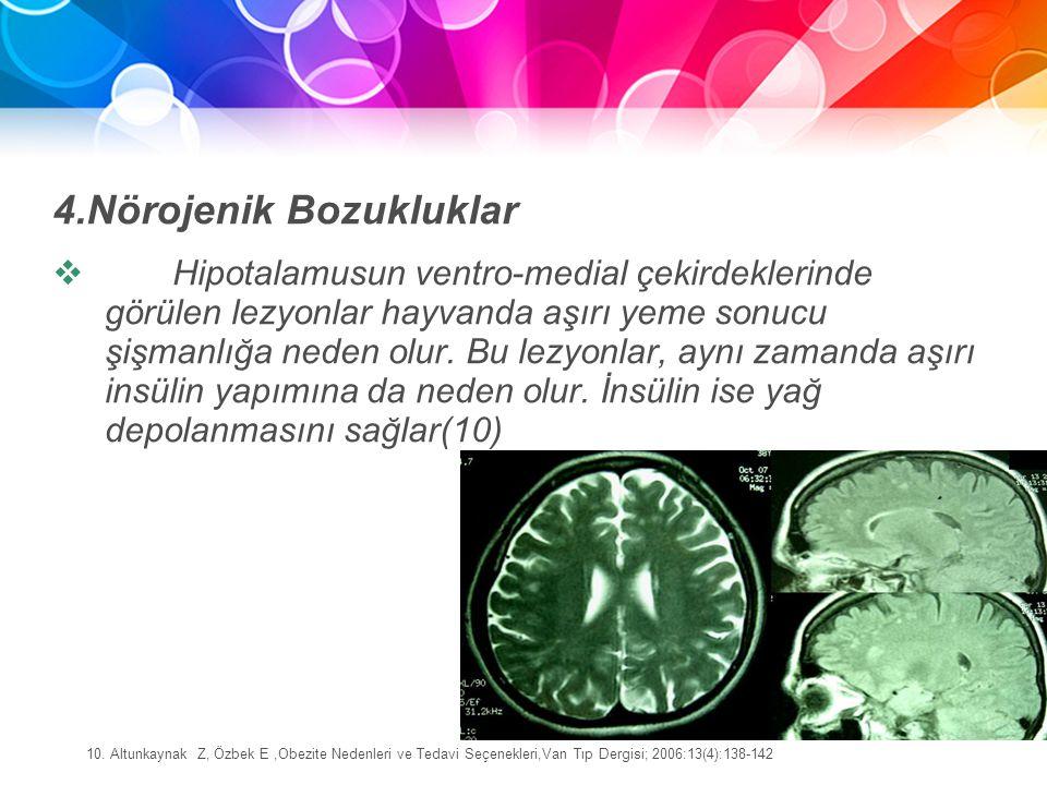 Asıl alt başlık stilini düzenlemek için tıklatın 4.Nörojenik Bozukluklar  Hipotalamusun ventro-medial çekirdeklerinde görülen lezyonlar hayvanda aşır