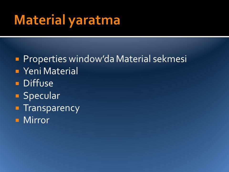  Properties window'da Material sekmesi  Yeni Material  Diffuse  Specular  Transparency  Mirror