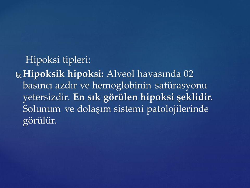 Hipoksi tipleri: Hipoksi tipleri:  Hipoksik hipoksi: Alveol havasında 02 basıncı azdır ve hemoglobinin satürasyonu yetersizdir. En sık görülen hipoks