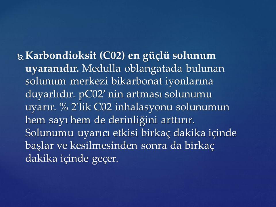  Karbondioksit (C02) en güçlü solunum uyaranıdır. Medulla oblangatada bulunan solunum merkezi bikarbonat iyonlarına duyarlıdır. pC02' nin artması sol